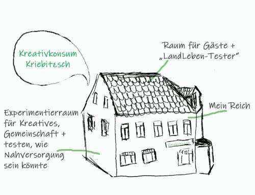 Projekt: Kreativkonsum Kriebitzsch